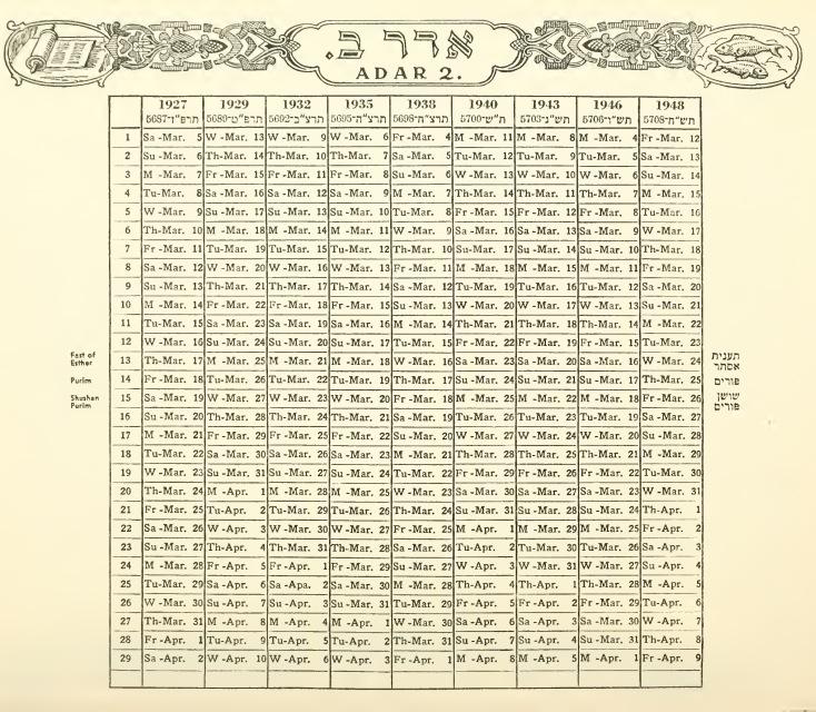 Jewish_calendar,_showing_Adar_II_between_1927_and_1948